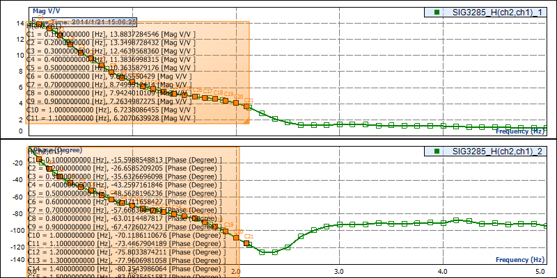 PSS Graph 2.png