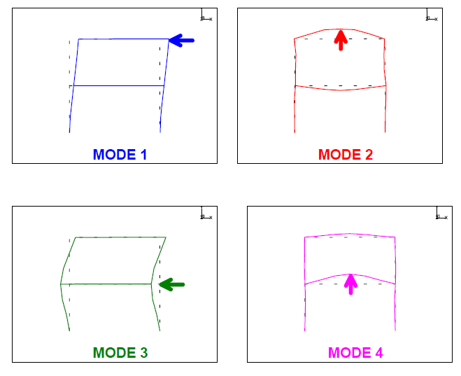 Modes.PNG