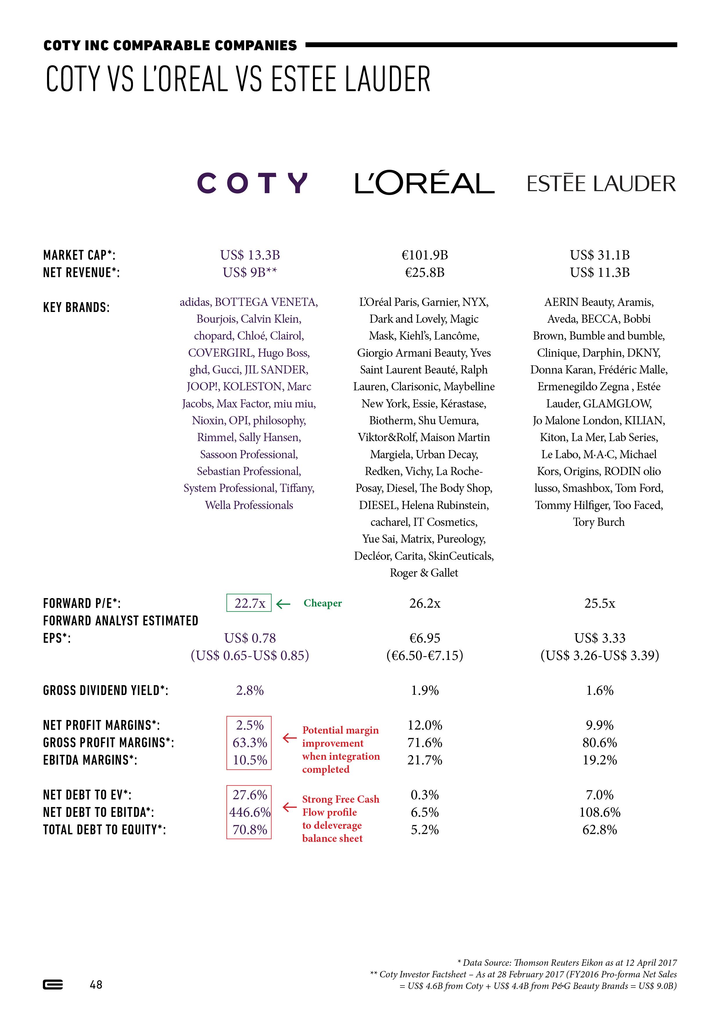 Coty48.jpg