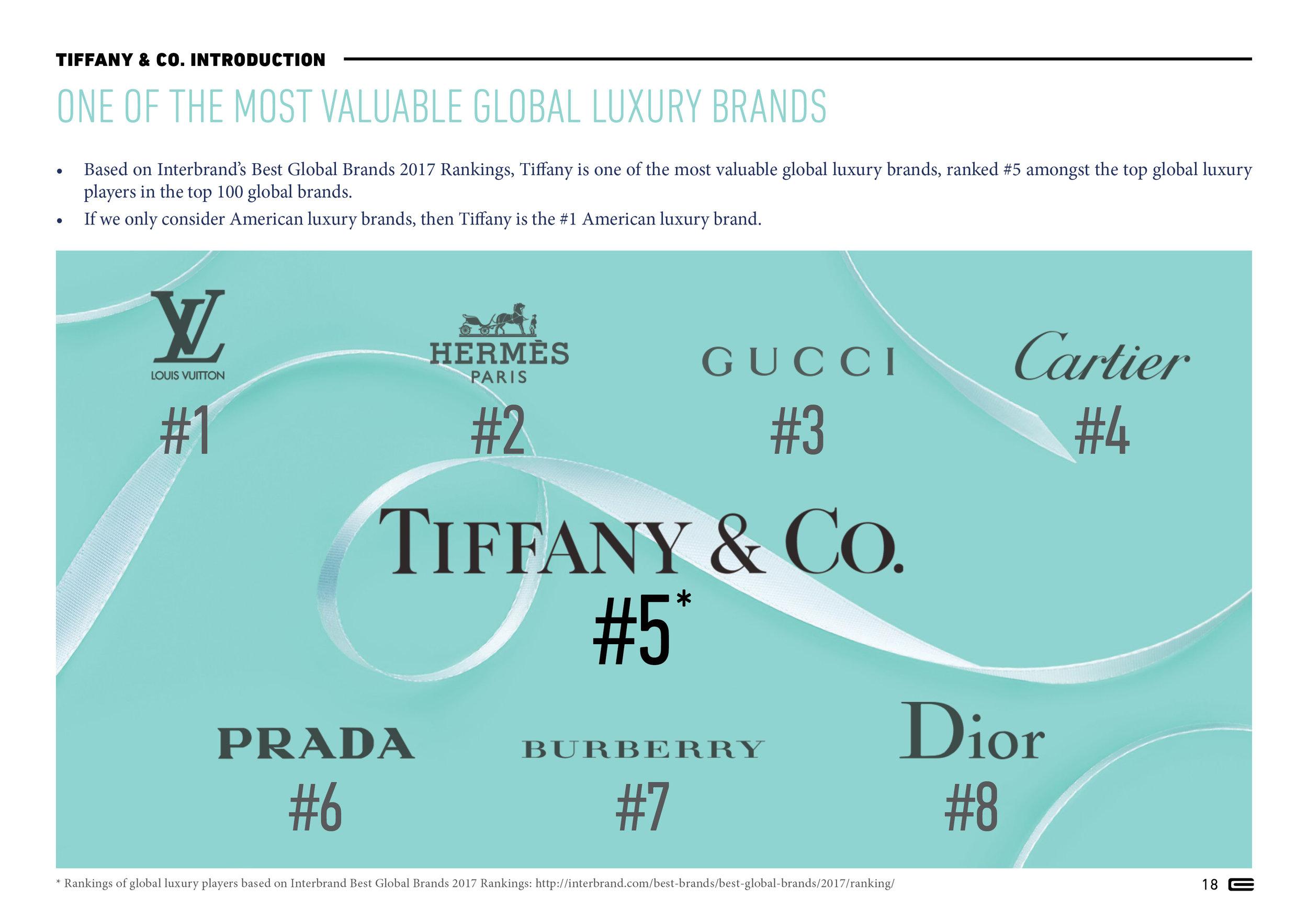 EC - VIC 2018 Presentation on Tiffany18.jpg