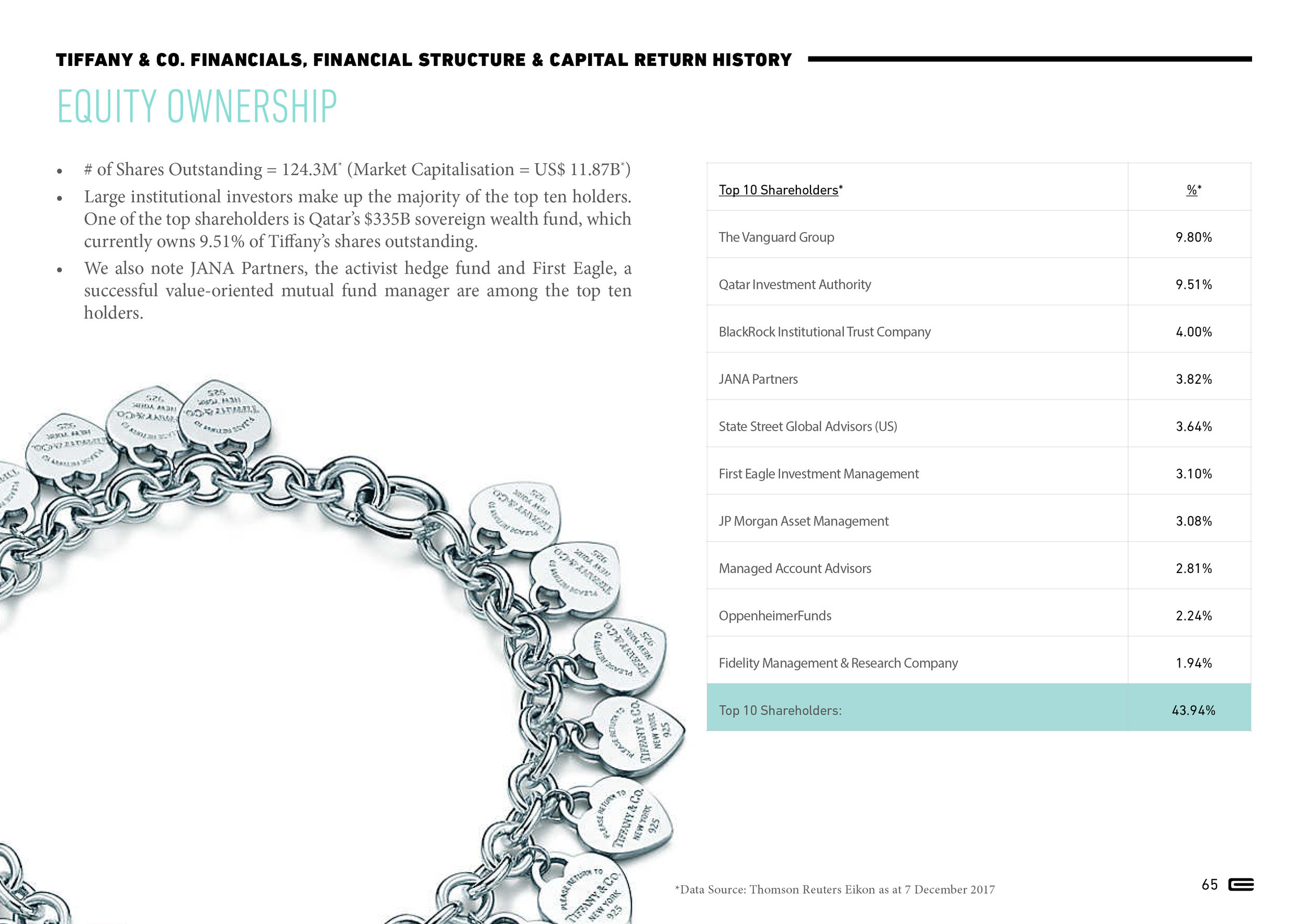 EC - VIC 2018 Presentation on Tiffany65.jpg