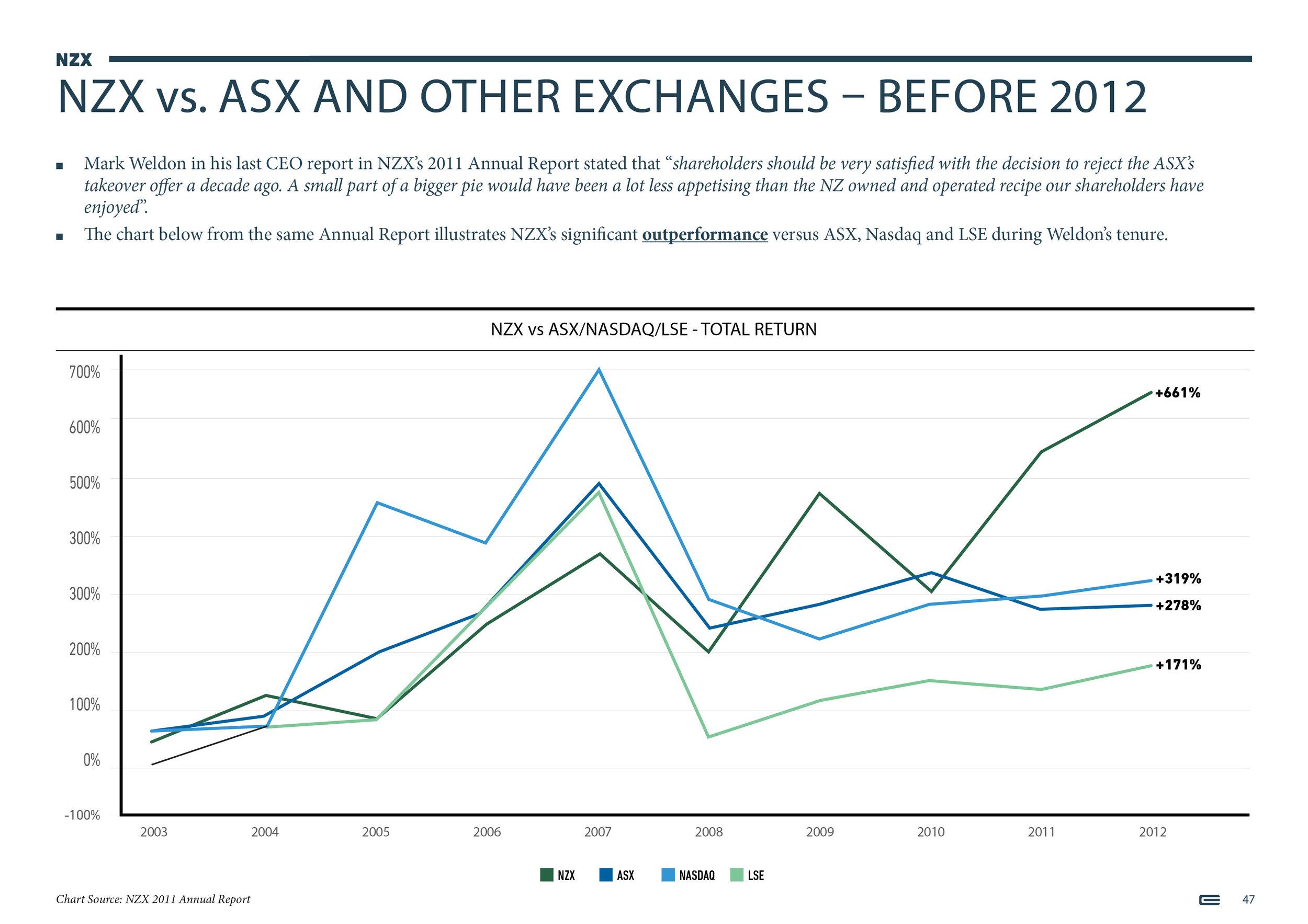 NZX Limited - Presentation - September 201847.jpg
