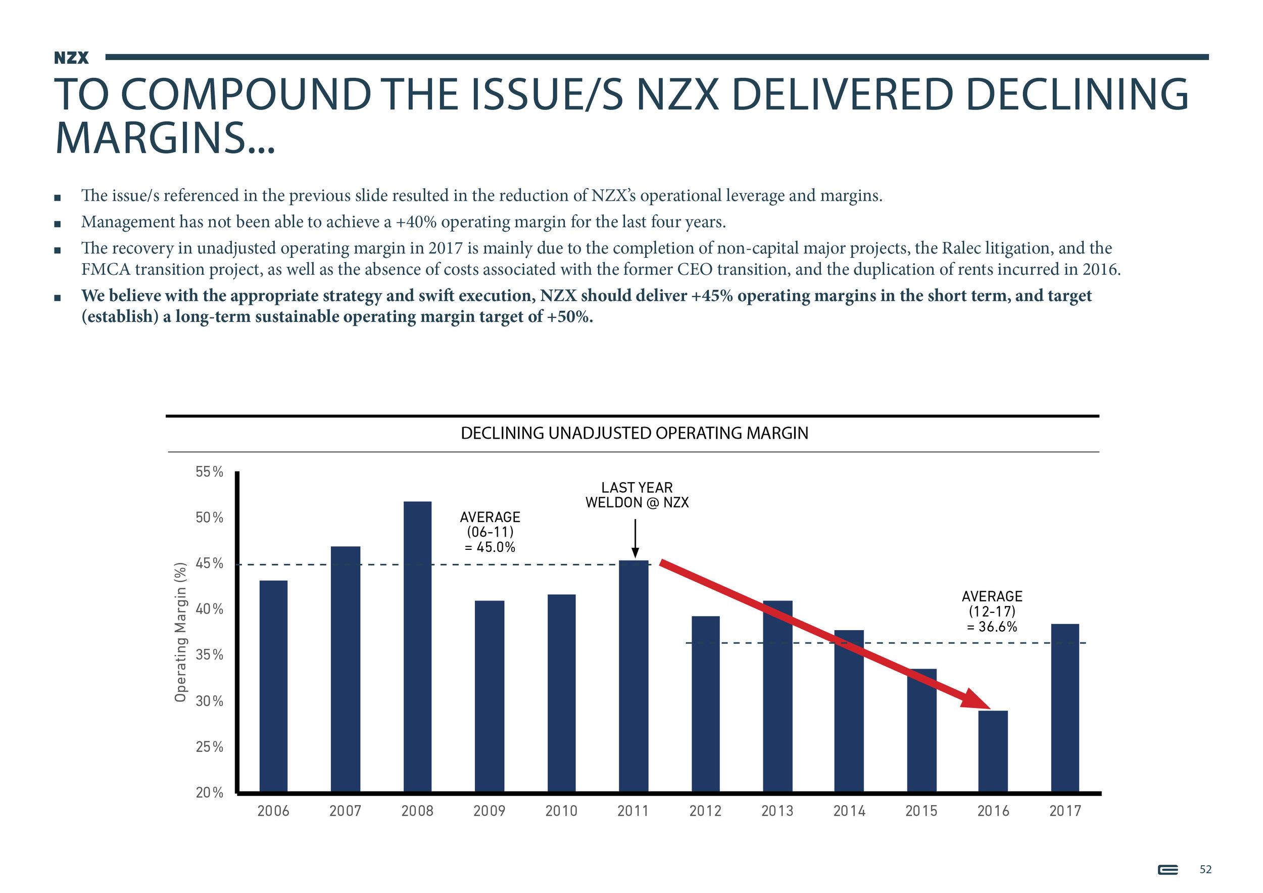NZX Limited - Presentation - September 201852.jpg