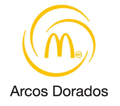 Arcos Dorados Graphic.PNG