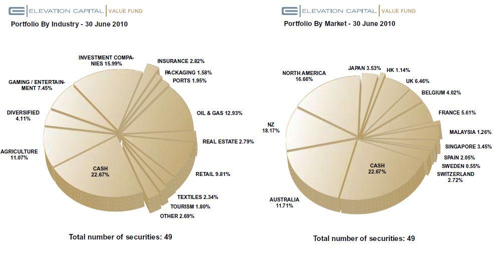 Value Fund Charts.JPG