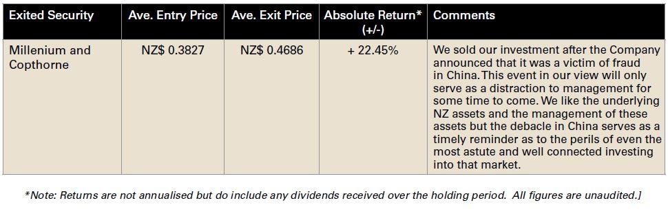 Value Fund Portfolio Review.JPG