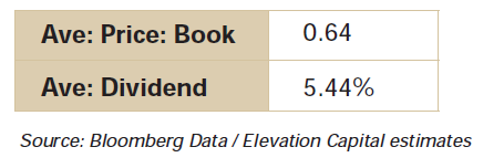 Value Fudn PB and Div Yield.PNG