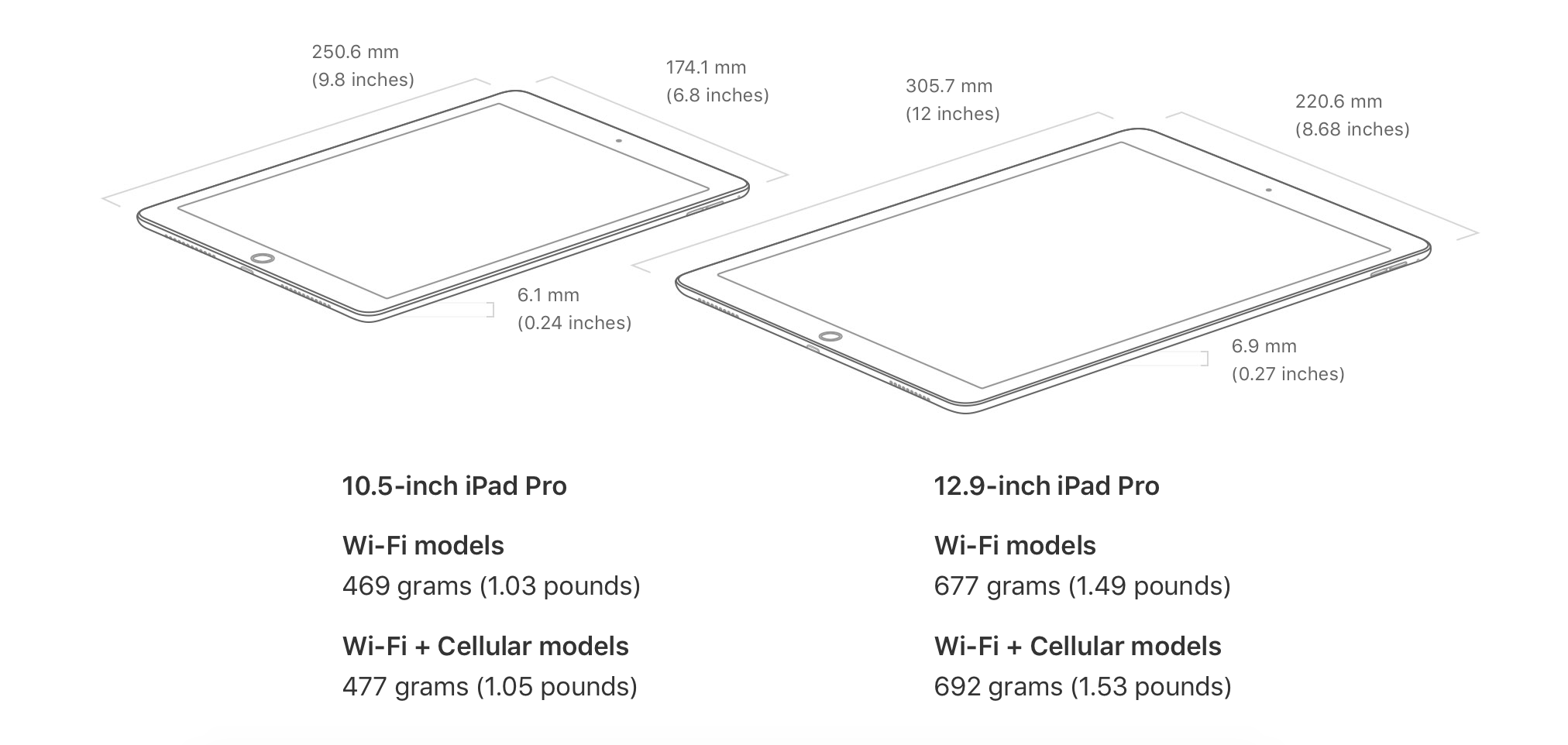 Dimensions of the iPad Pro 10.5 and iPad Pro 12.9