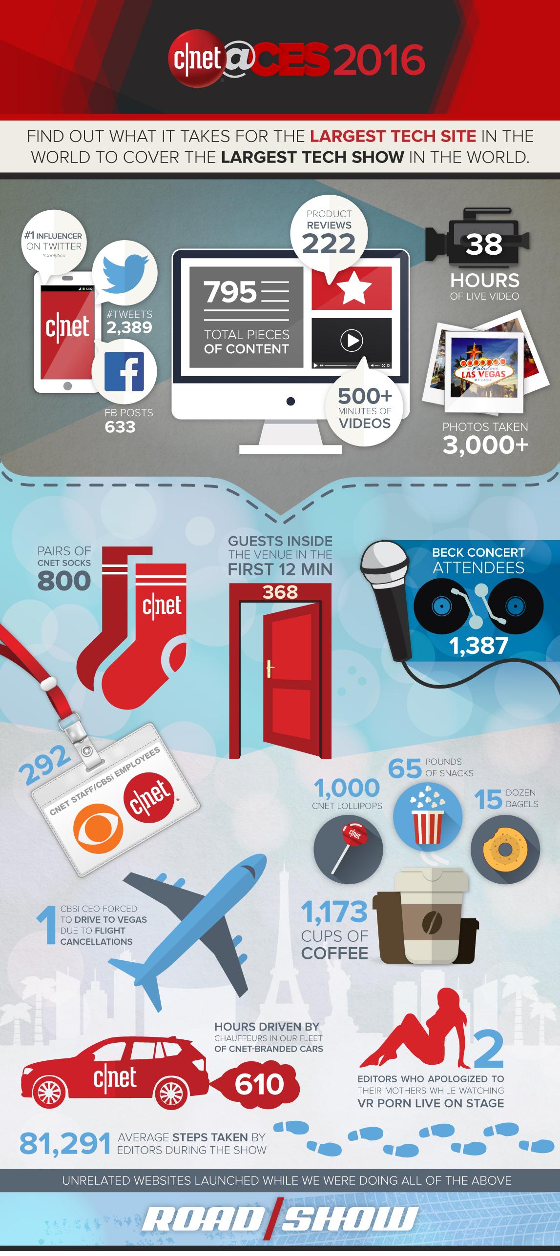 CES_2016_Wrap-Up_Infographic_R10_port.png