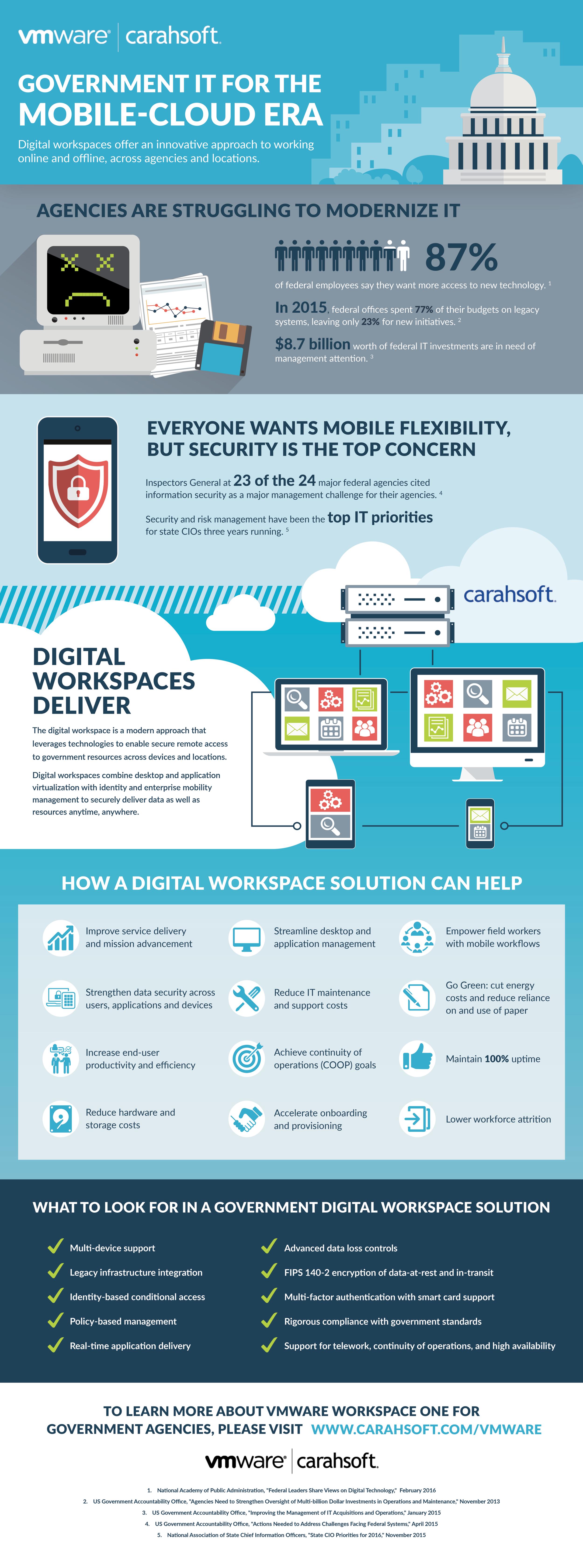 B2B_Carahsoft_Infographic_PORT.png