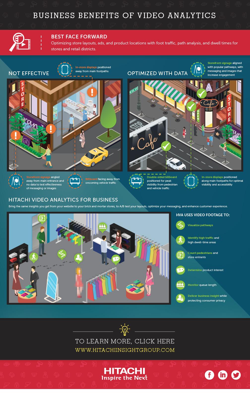 B2B_Hitachi_Infographic_2_R4.png