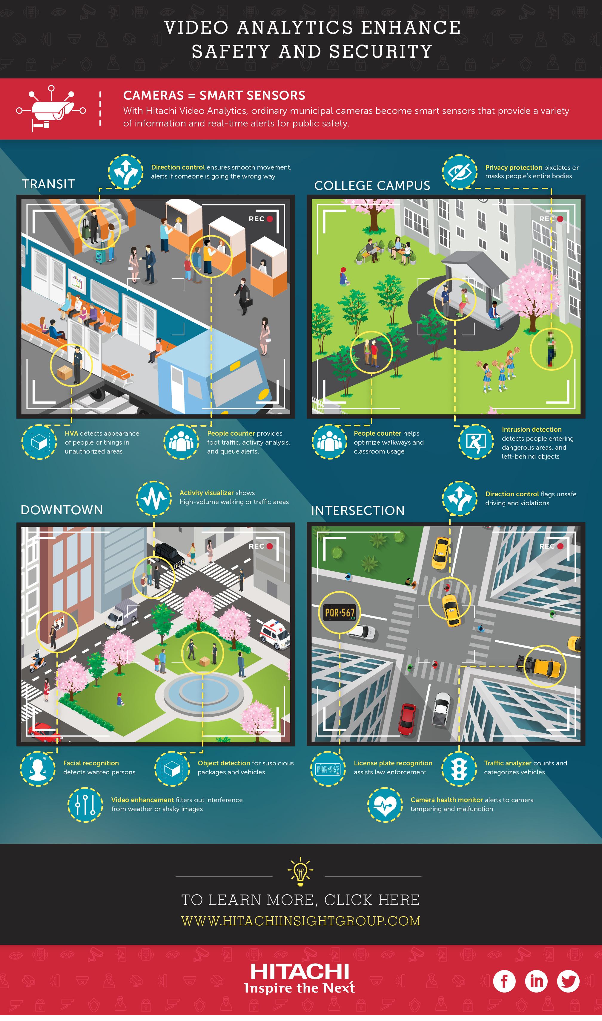 B2B_Hitachi_Infographic_1_R4.png