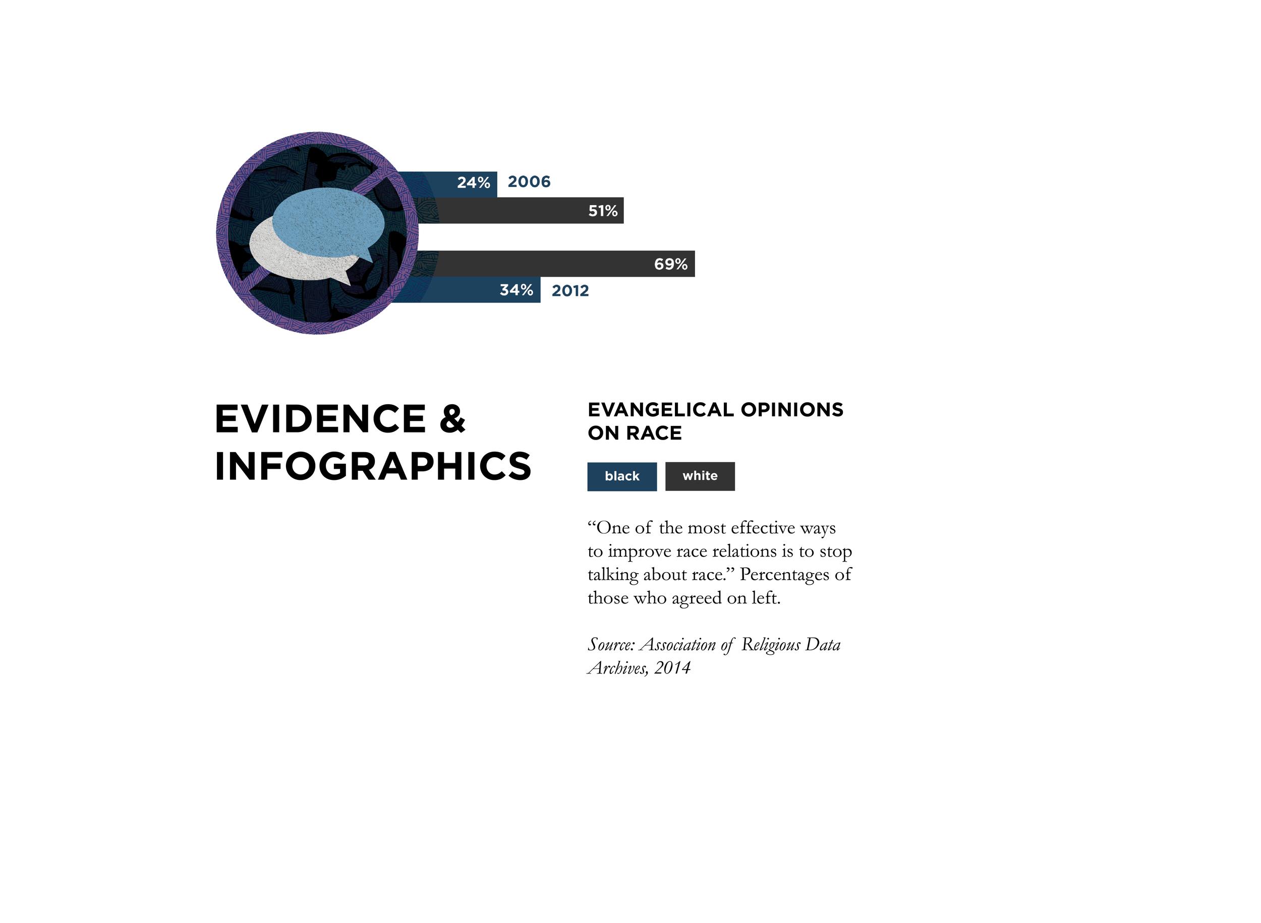 Website_Summary_graphs5.jpg