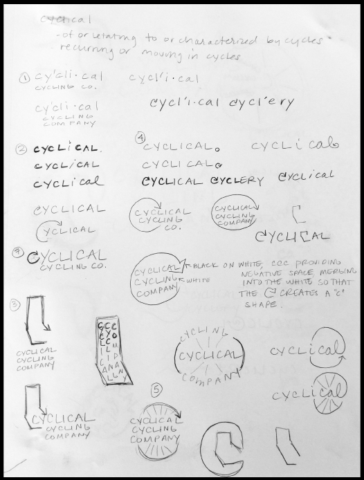 initial sketches and notes