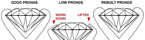Prong-Retipping.jpg