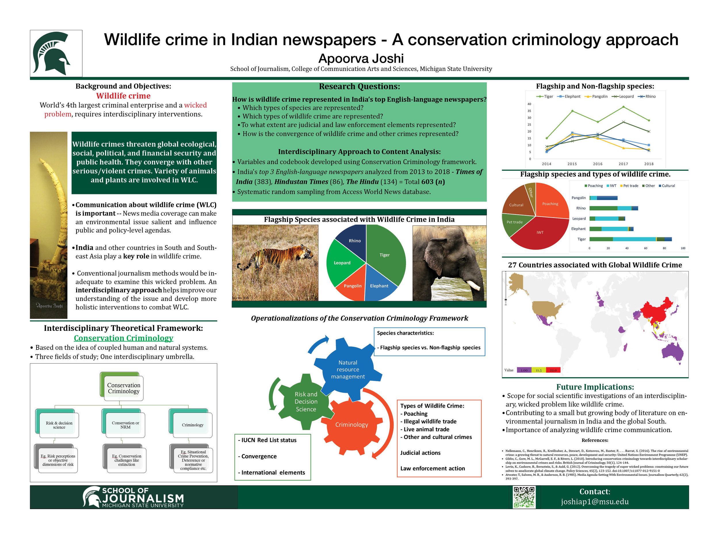 """""""Wildlife crime in Indian newspapers - An interdisciplinary conservation criminology approach""""  - Poster presented at the 2019 annual conference of the  International Communication Association  in Washington, D.C."""