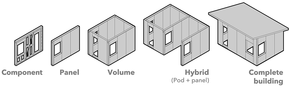 prefab modules image 2.png