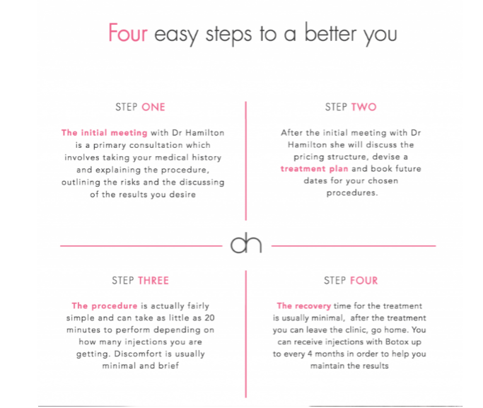 thumbnail_House of vain 4 easy steps.png