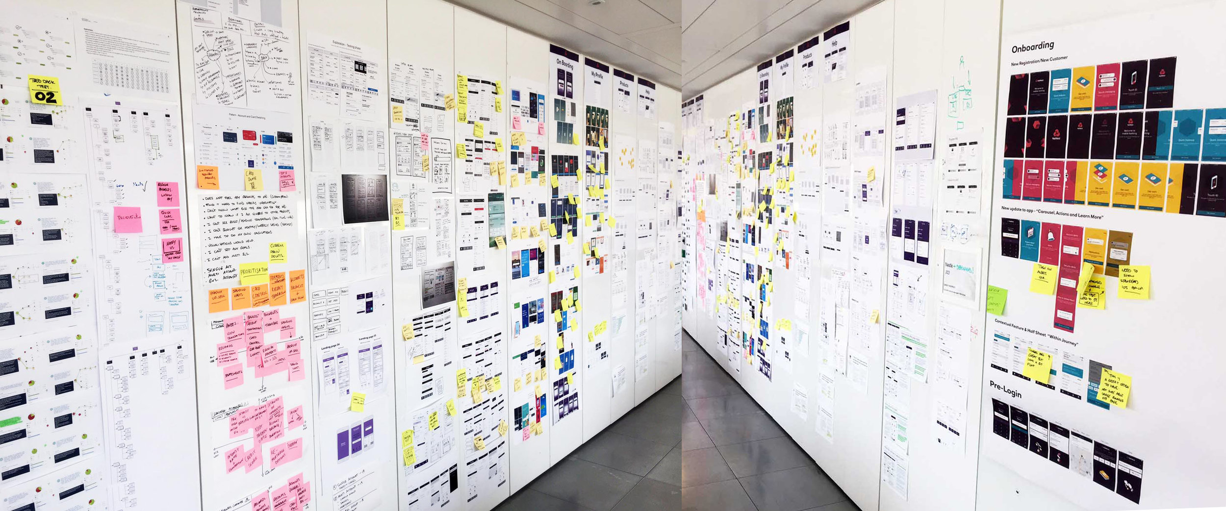 Working wall from discovery to prototyping