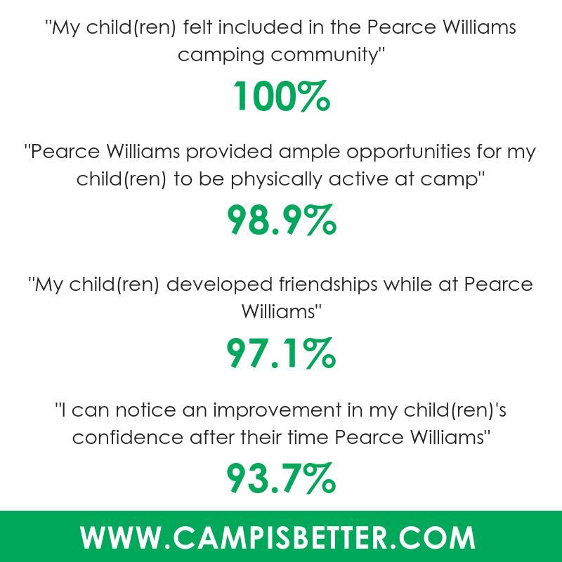 Parent Survey Results (2).png