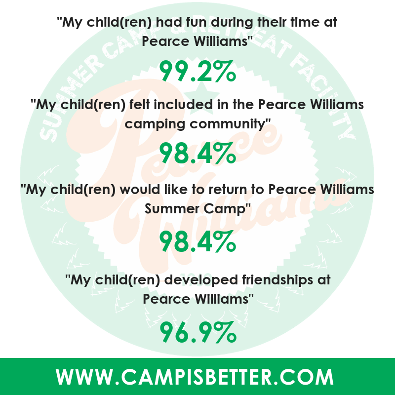 Parent Survey Results (1).png