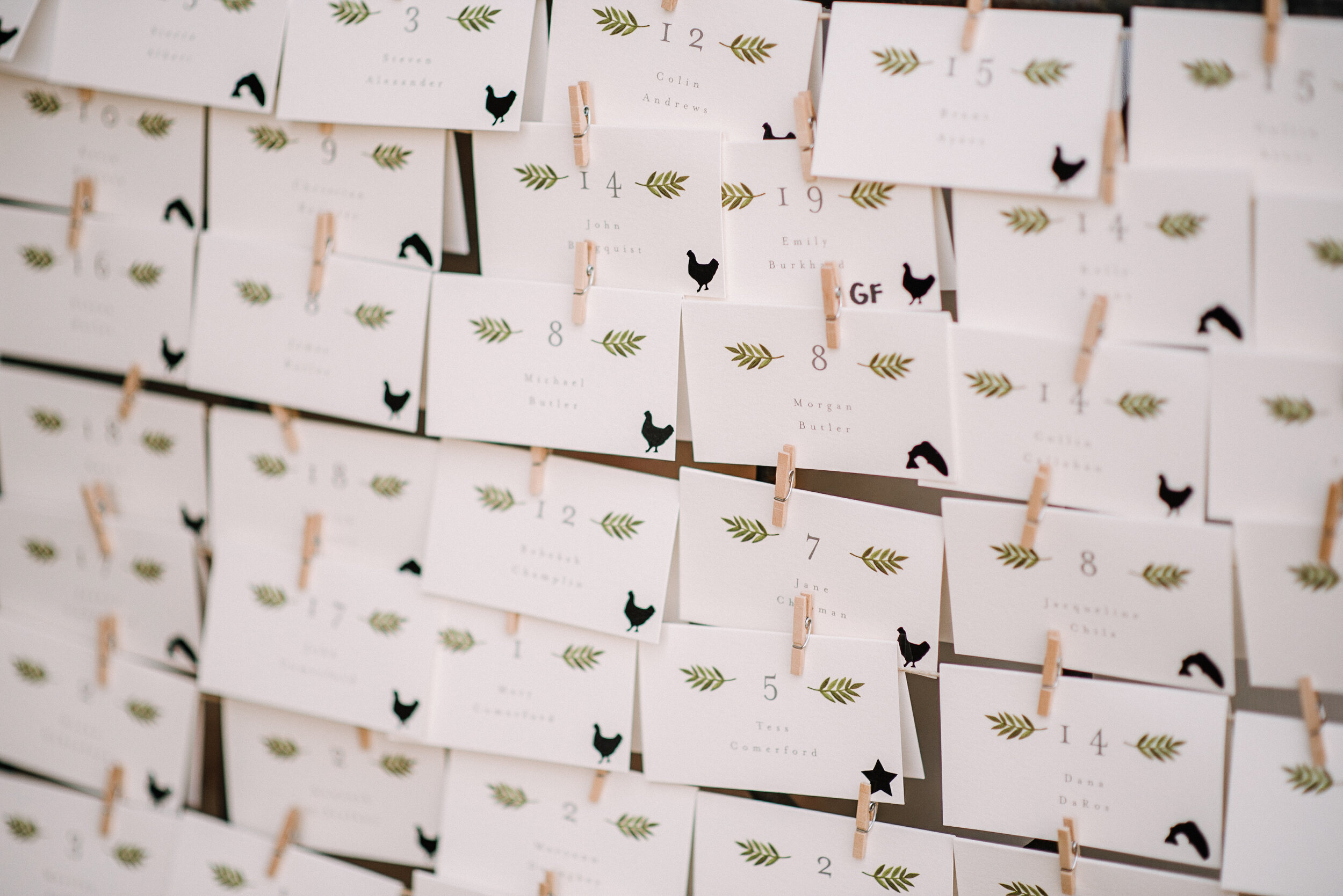 Reception details at Birkby House