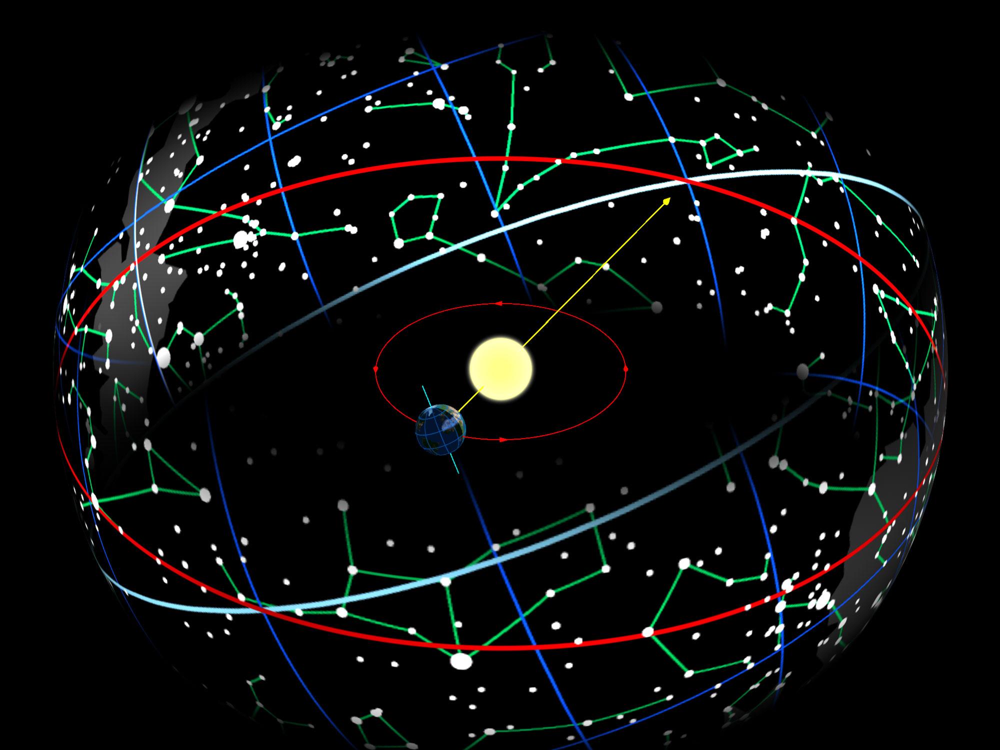 Ecliptic_path.jpg