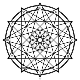 Zodiac Signs (1).png