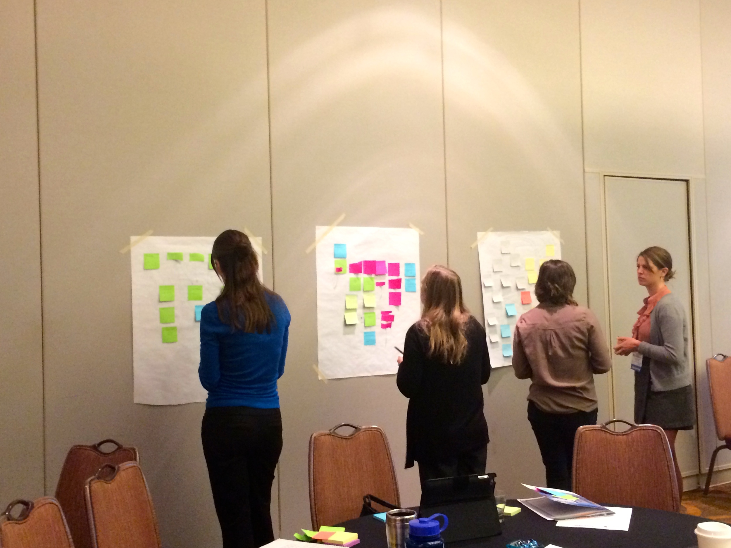 2014 Smart & Sustainable Conference: Systems Thinking with Mindmapping workshop.