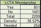 Membership 3_28_18.jpg