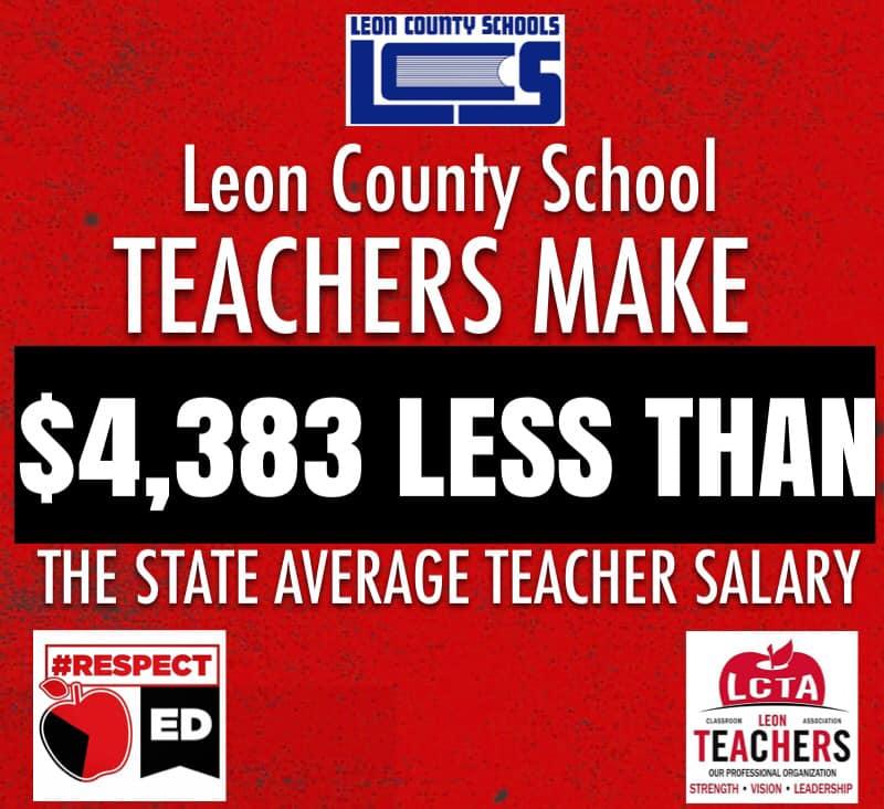 Leon Less Than Average Pay.jpg