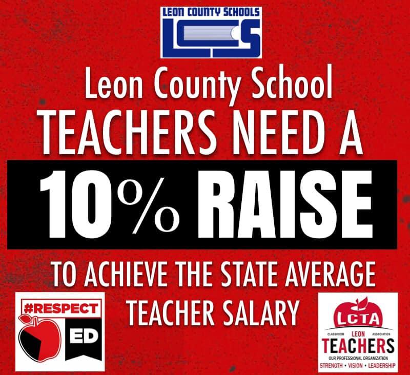 Leon 10% Needed.jpg