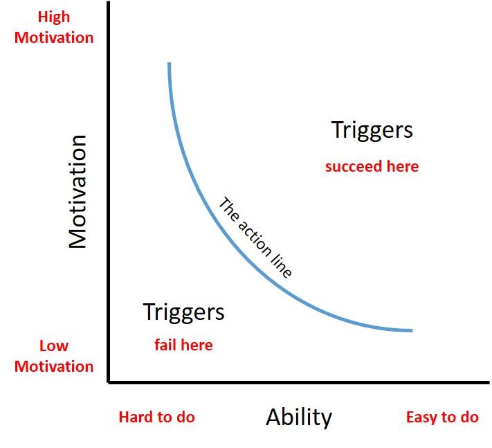 Fogg-Behavior-Model-1.jpg