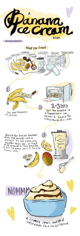 bananaicecream.jpg