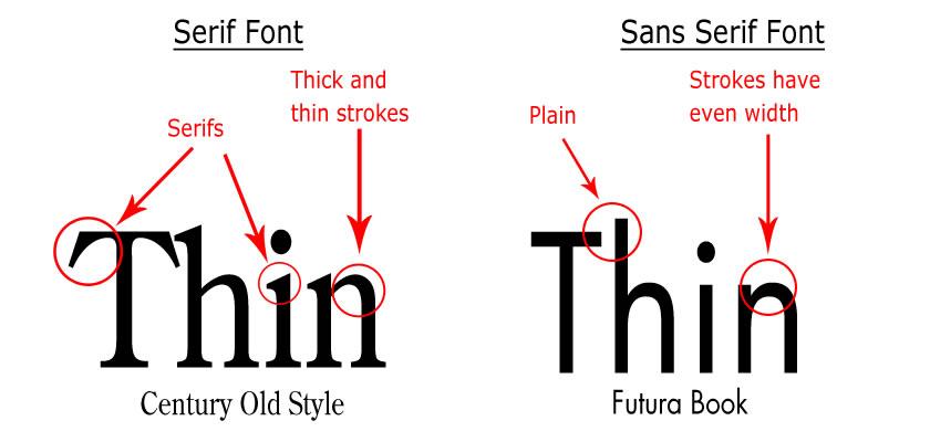 serif-sansserif.jpg