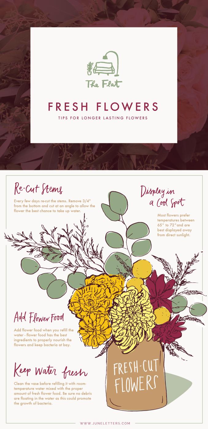TheFlat-freshflowers.jpg