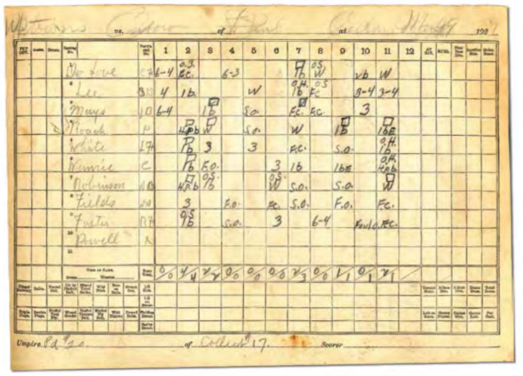 "A St. Paul Echo article titled, ""All Stars Beat Oxboro in Extra Inning Game,"" ran Saturday, June 4, 1927, but accordingly to the date on the score card, the game was played on May 29. Jimmy Lee had two hits in six at-bats, with a walk in this game. The team changed their name for that one game from Uptown Sanitary Shop to Colored All Stars. The score sheet listed them. as Uptown, although the news article referred to them as All Stars. Original score sheet from the Lyle Gerhardt Collection."