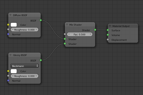 The core of almost every Cycles material.