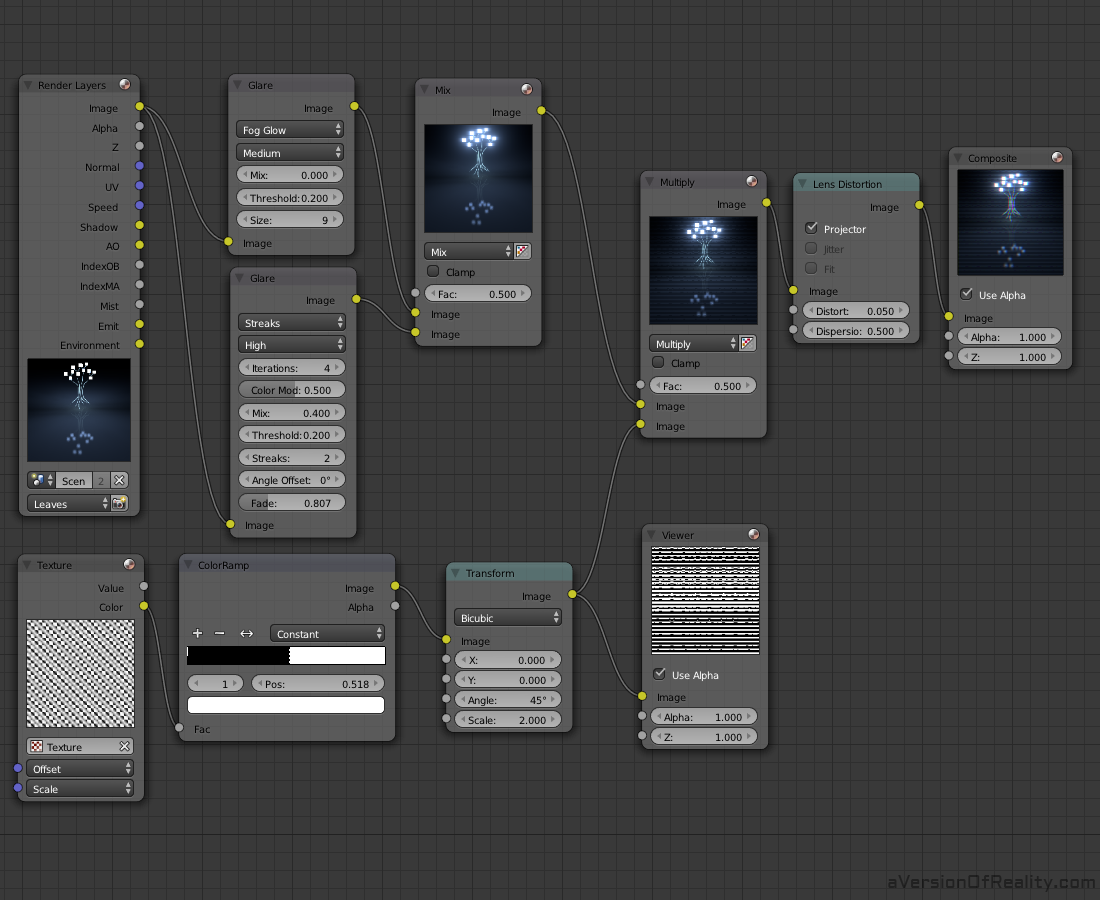 The full compositor nodes. Click for full resolution image.