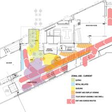 Master Plan - Australian Institute of Sport Visitor Centre
