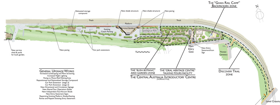 Alice-Springs-master-plan-6.jpg