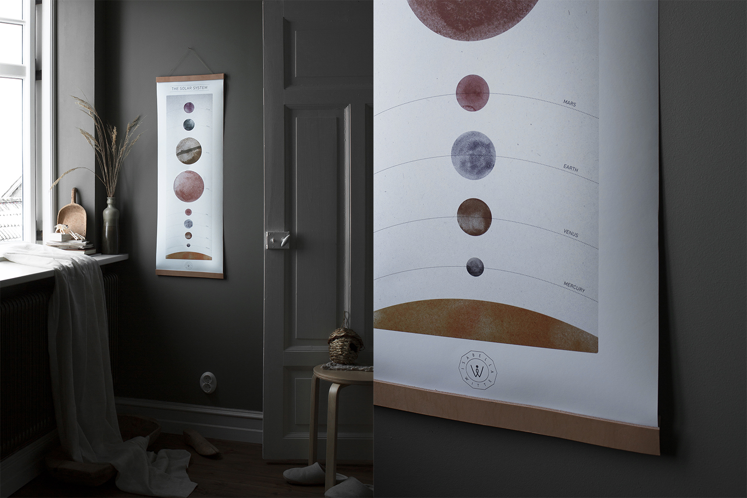 ISABELLA WITTE | THE SOLAR SYSTEM