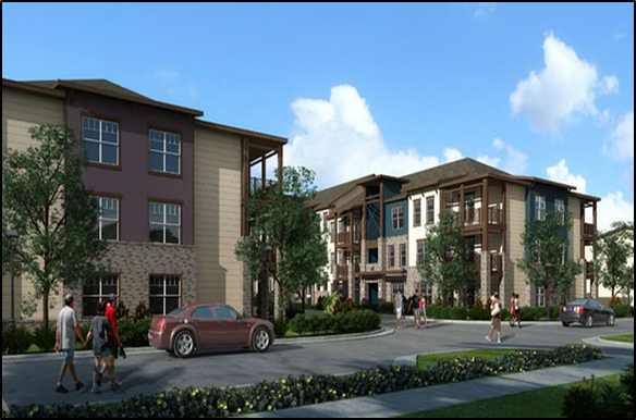 Preferred Equity  144 Unit Multifamily Development  Mooresville, NC