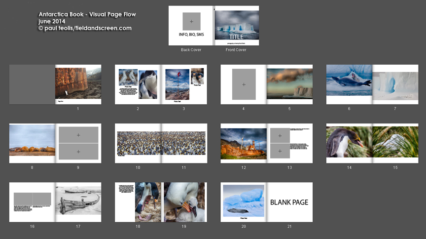 Playing with visual page flow using Adobe Lightroom's book layout tool.