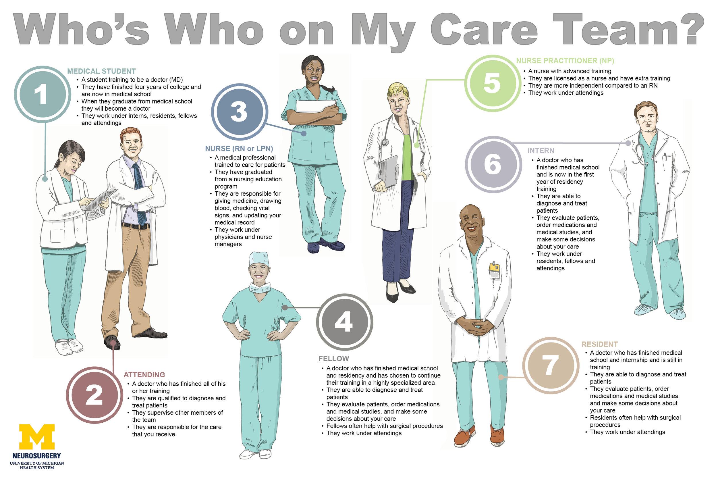 kahn_care_team2.jpg