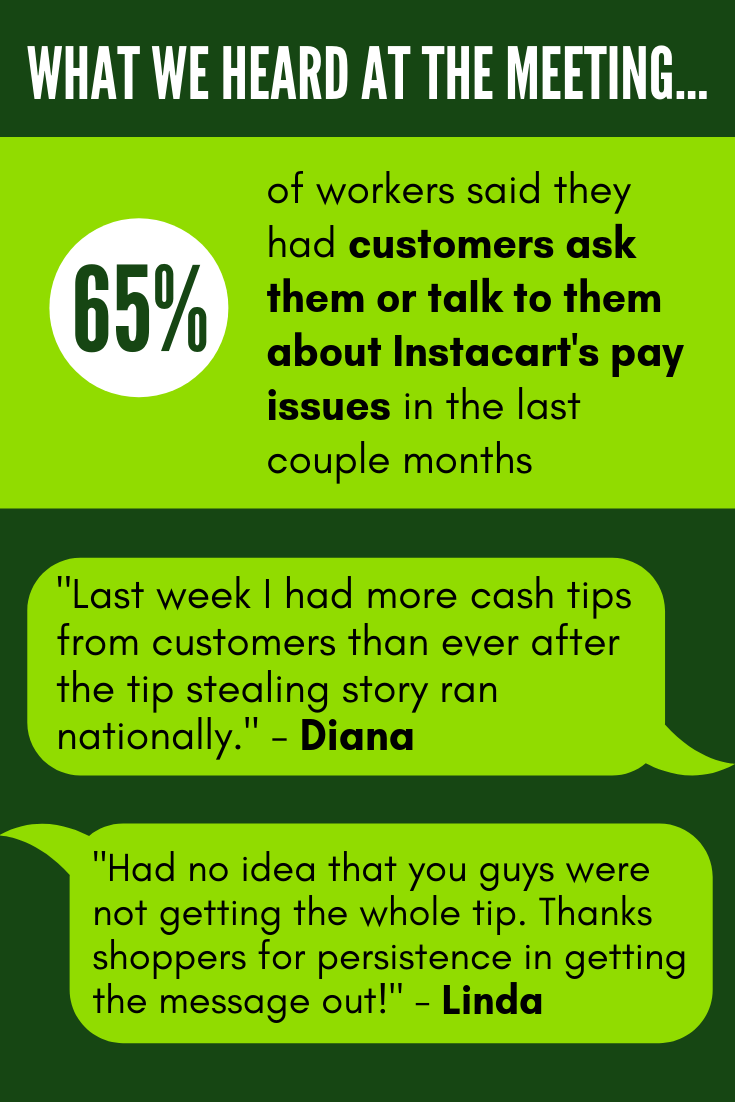 PayUp - Our National Meeting for Instacart Workers — Working