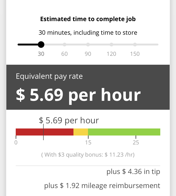 Instacart CEO showcases $5 69/hour pay rate  (Really