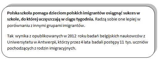 Żródło: E. Piqueray.  Schoolcareers of Polish migrants in Flanders