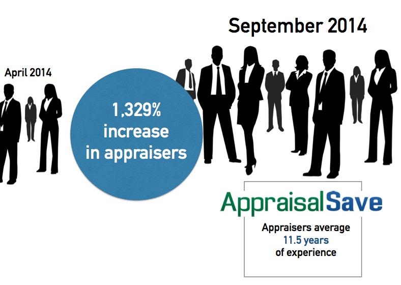 appraisalsave_appraisers
