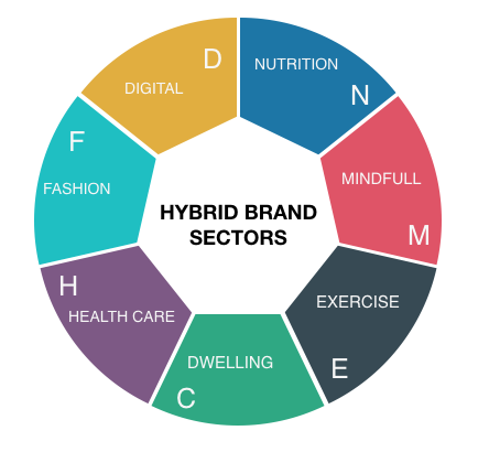 Hybrid Brand.png